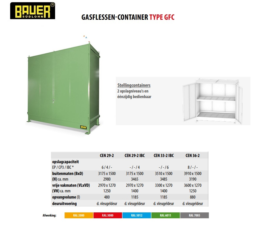 Stellingcontainer CEN 29-2 RAL 6011
