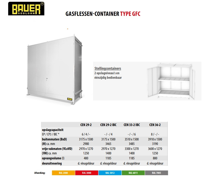 Stellingcontainer CEN 29-2 RAL 9002