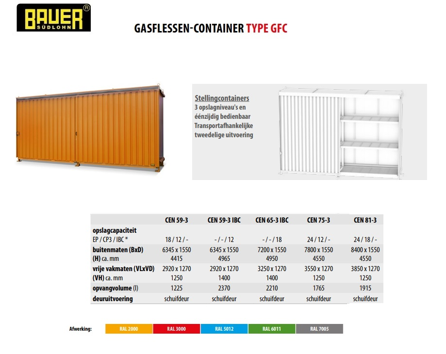 Stellingcontainer CEN 59-3 RAL 2000