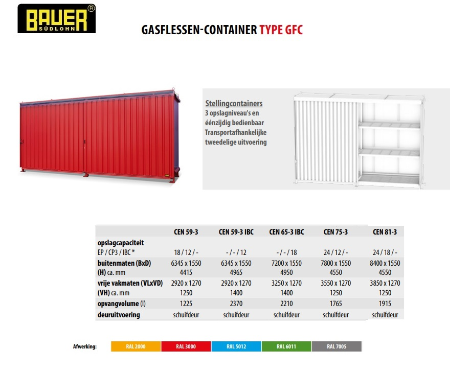 Stellingcontainer CEN 59-3 RAL 3000