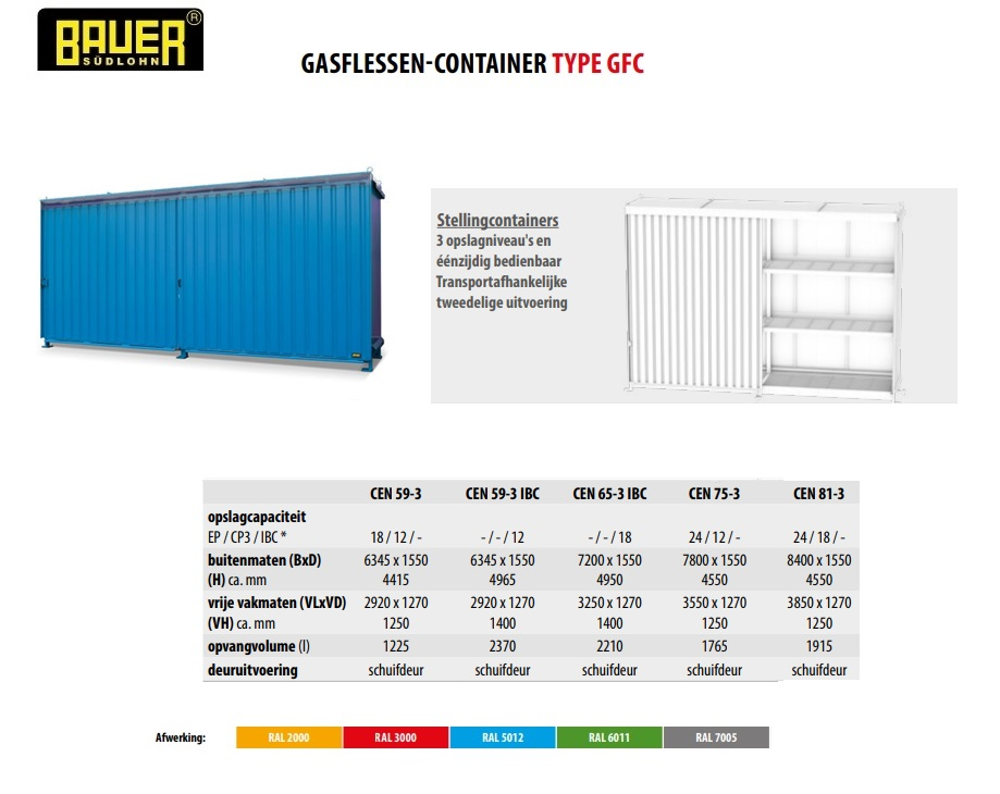 Stellingcontainer CEN 59-3 RAL 5012