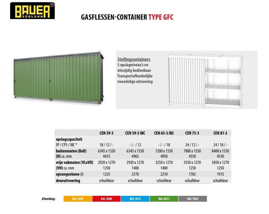 Stellingcontainer CEN 59-3 RAL 6011