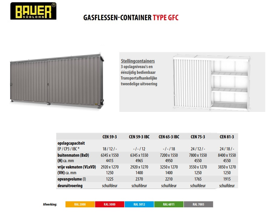 Stellingcontainer CEN 59-3 RAL 7005