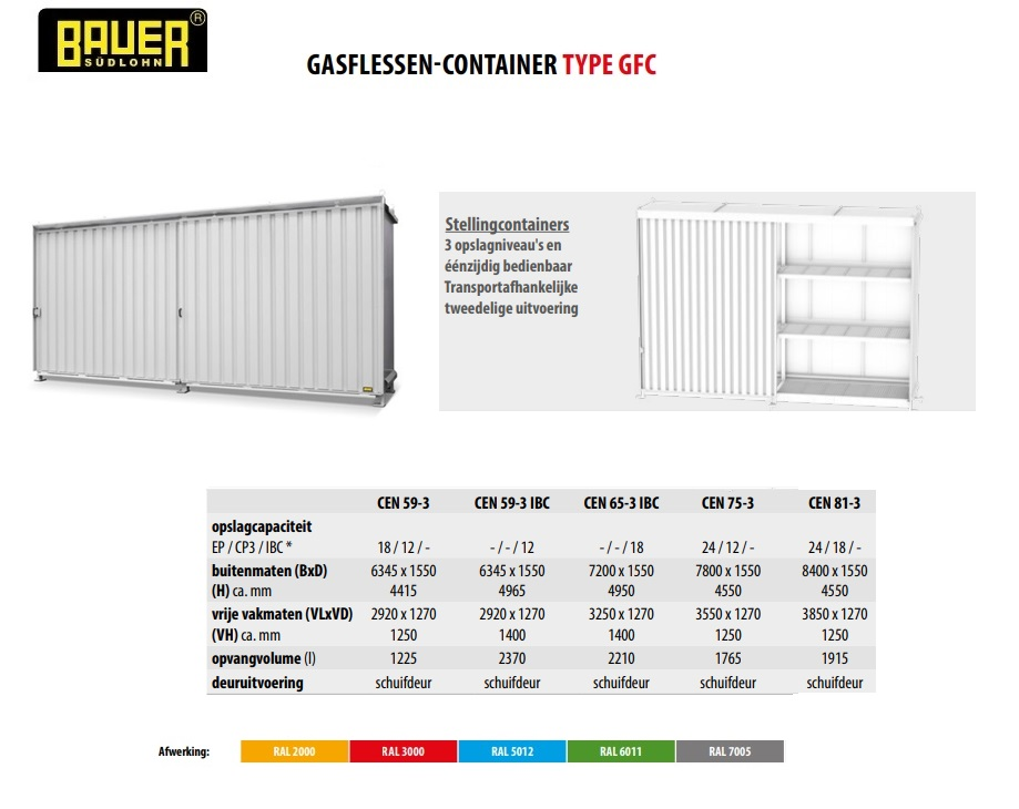 Stellingcontainer CEN 59-3 RAL 9002