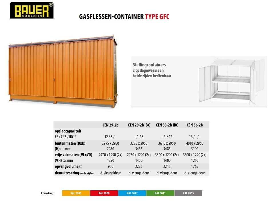 Stellingcontainer CEN 29-2 b RAL 2000