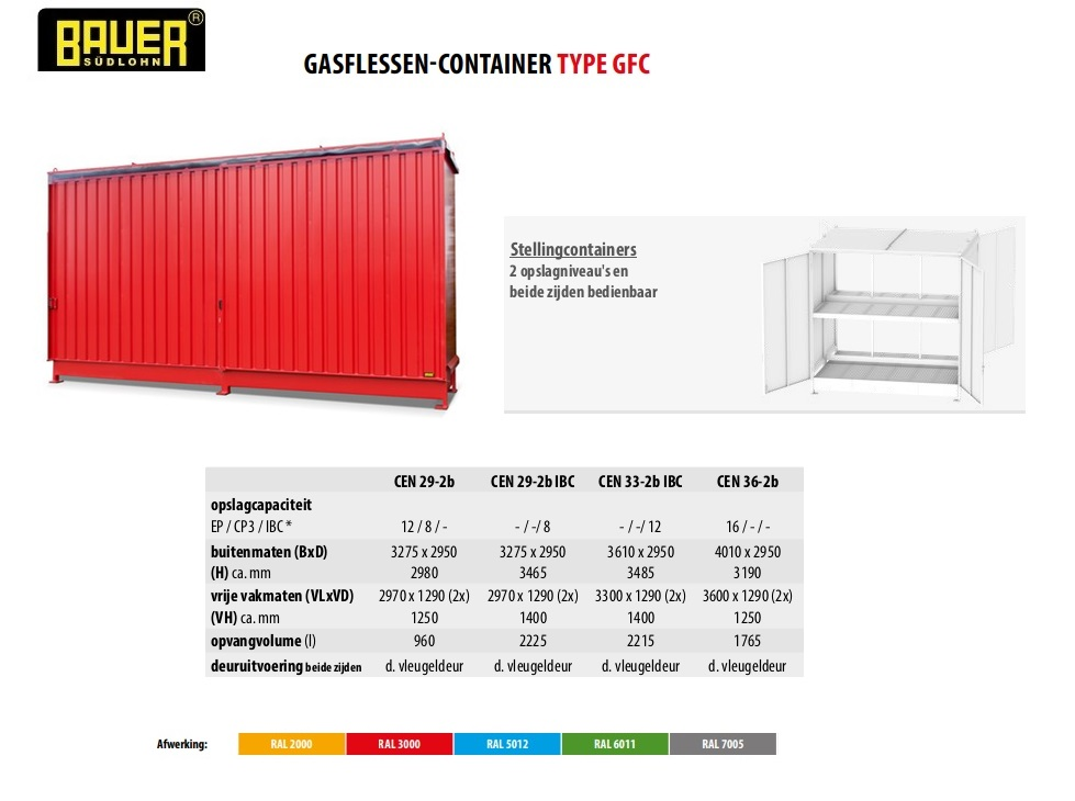 Stellingcontainer CEN 29-2 b RAL 3000