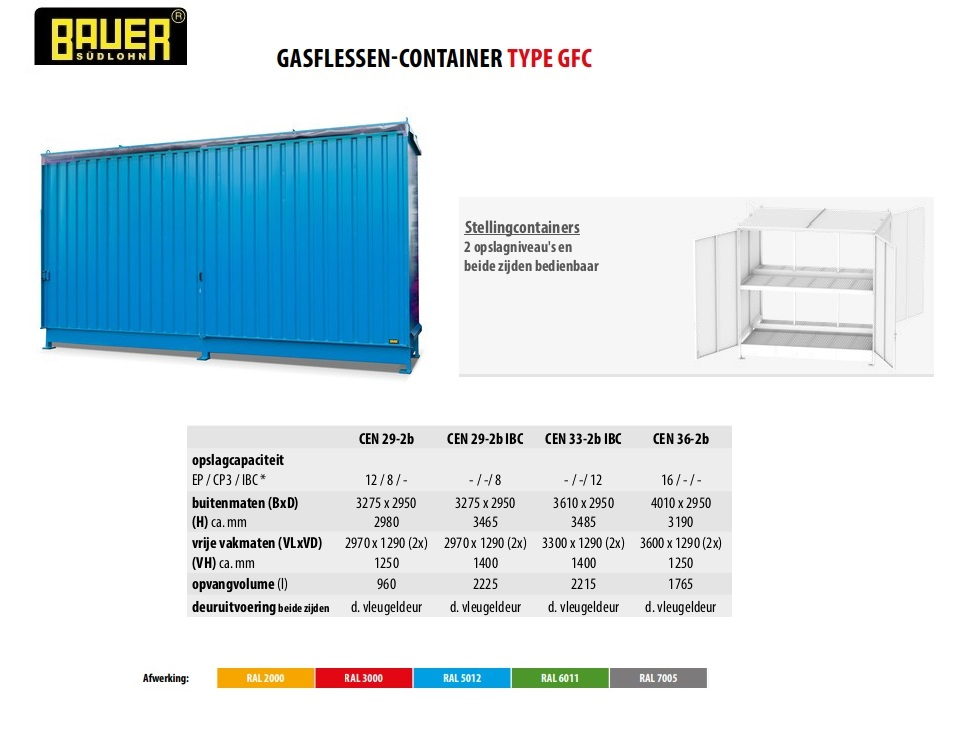 Stellingcontainer CEN 29-2 b RAL 5012
