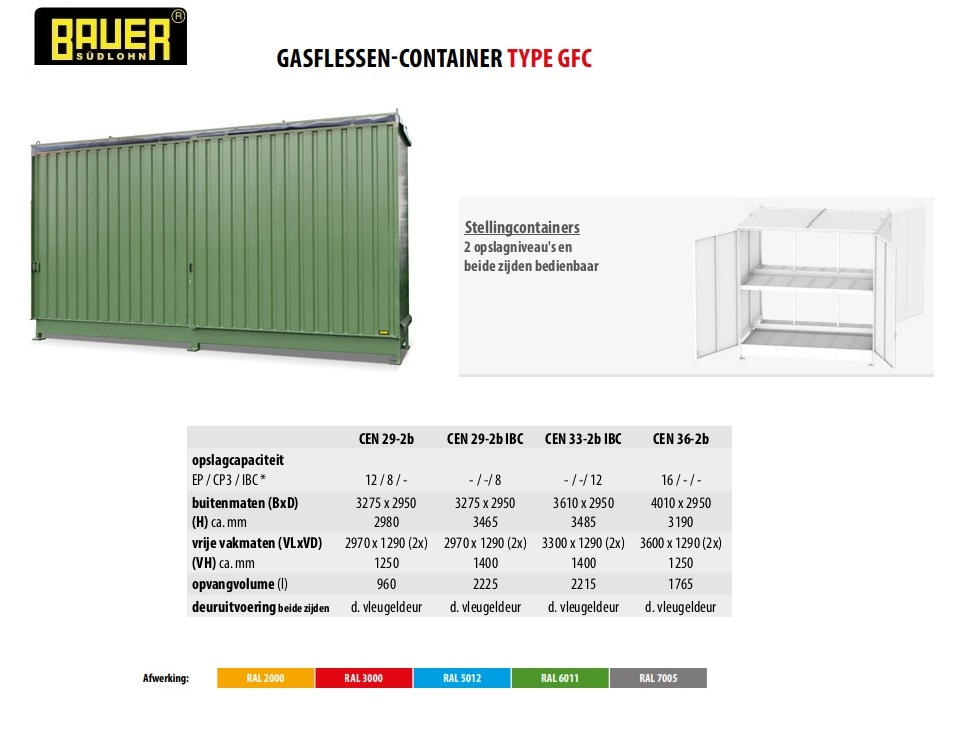 Stellingcontainer CEN 29-2 b RAL 6011