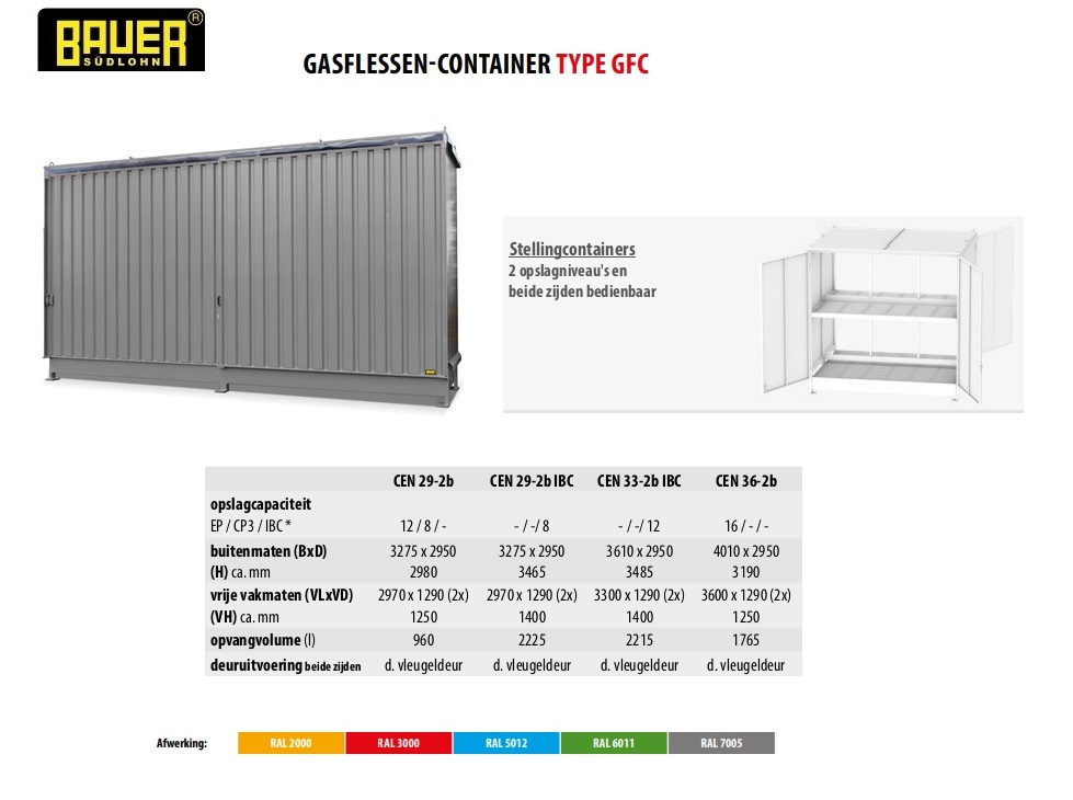 Stellingcontainer CEN 29-2 b RAL 7005