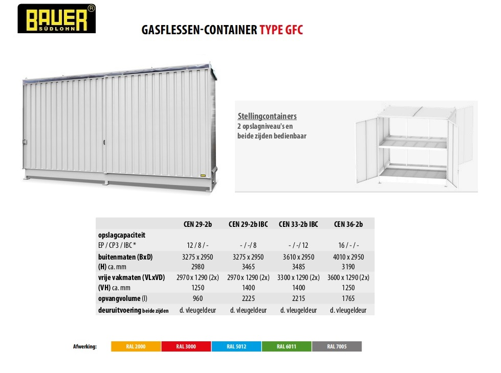 Stellingcontainer CEN 29-2 b IBC RAL 9002