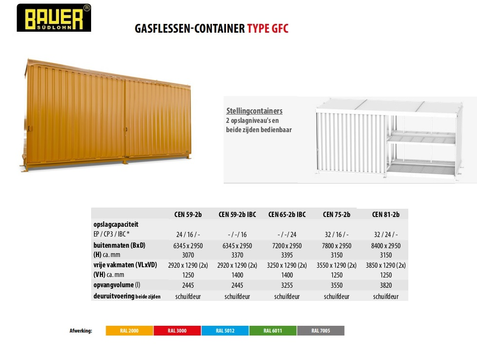 Stellingcontainer CEN 59-2 b RAL 2000