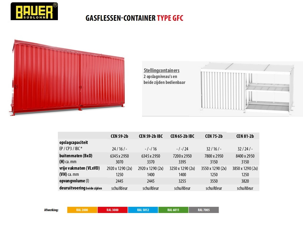 Stellingcontainer CEN 59-2 b RAL 3000