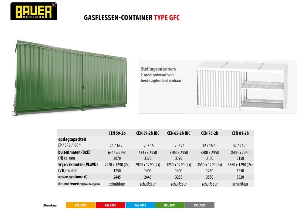 Stellingcontainer CEN 59-2 b RAL 6011