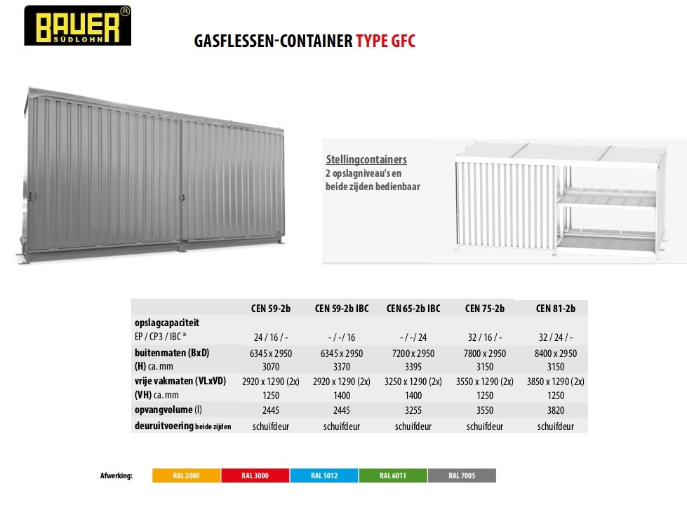 Stellingcontainer CEN 59-2 b RAL 7005