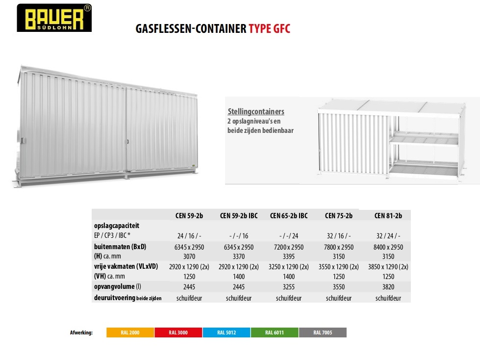 Stellingcontainer CEN 59-2 b RAL 9002