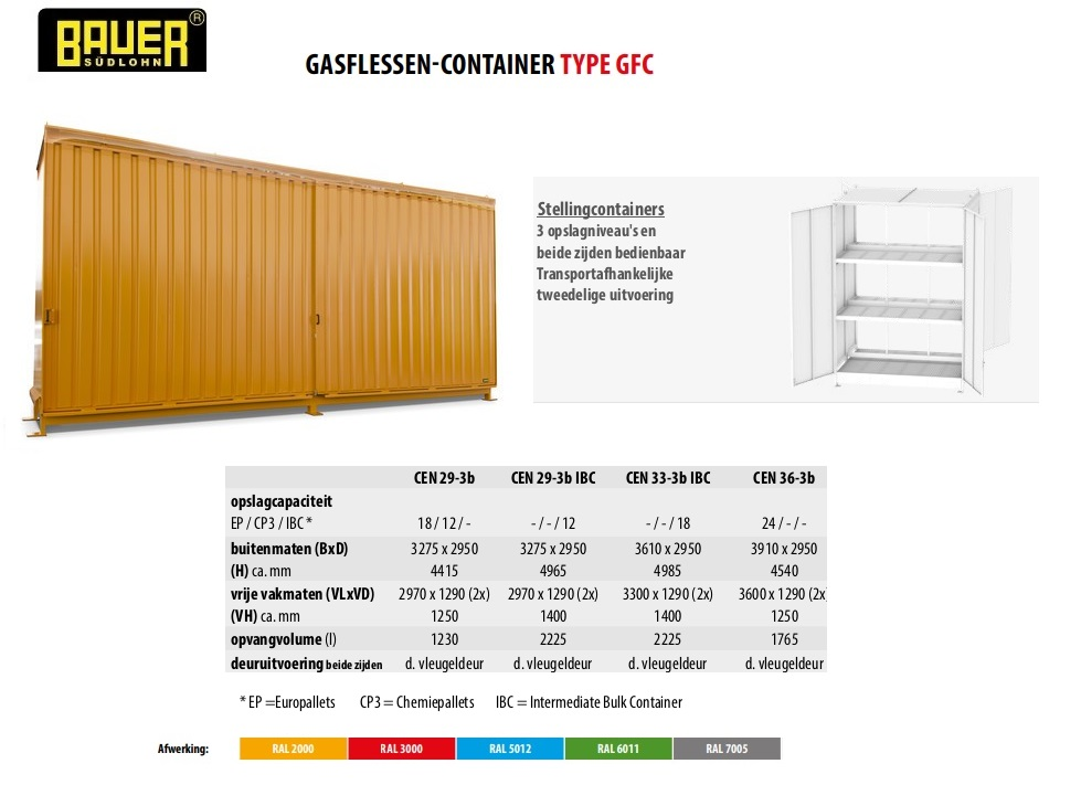 Stellingcontainer CEN 29-3 b RAL 2000