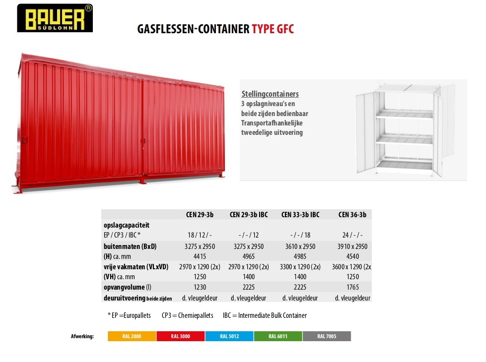 Stellingcontainer CEN 29-3 b RAL 3000
