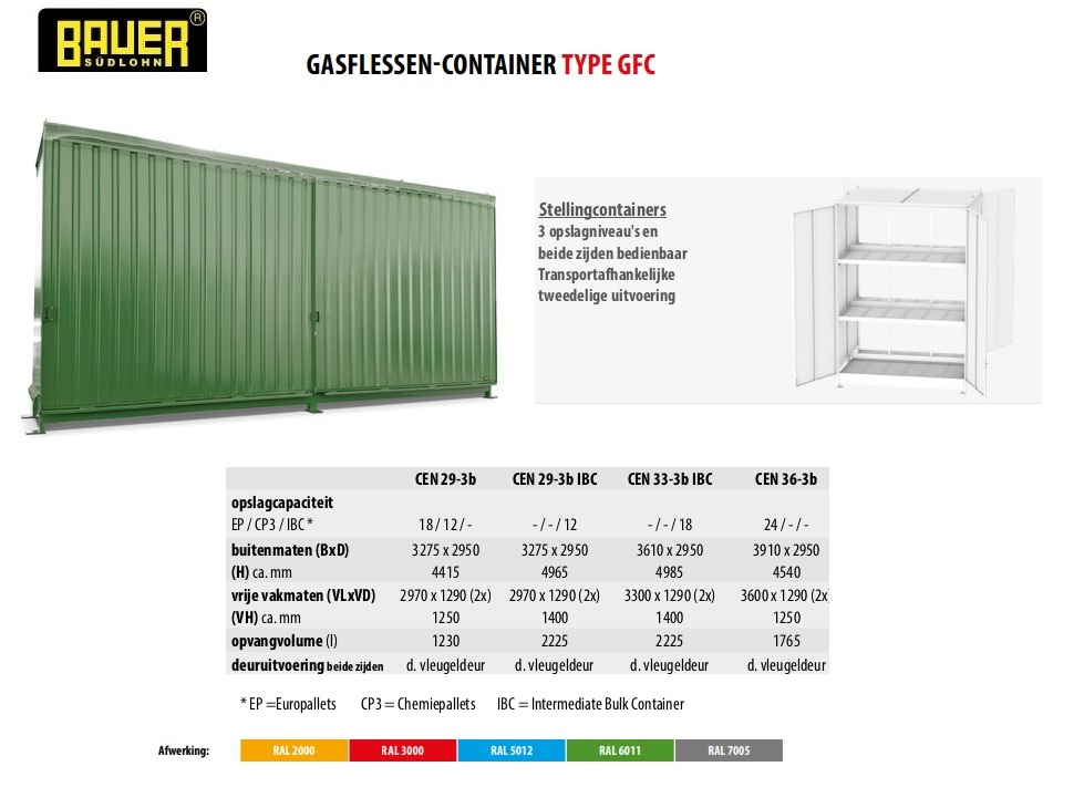 Stellingcontainer CEN 29-3 b RAL 6011