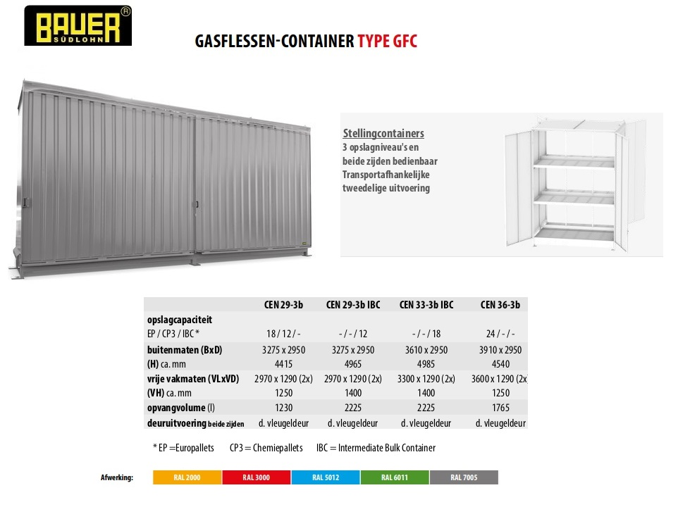 Stellingcontainer CEN 29-3 b RAL 7005