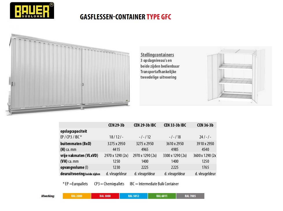 Stellingcontainer CEN 29-3 b RAL 9002