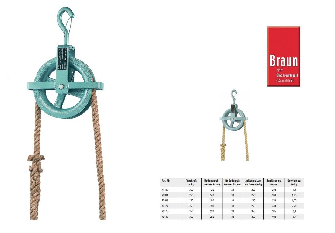 Bouwkatrol190mm touwen tot 28 mm Ø
