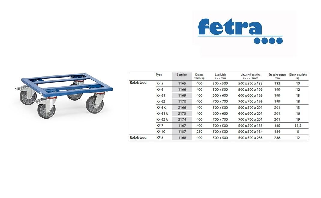 Rolplateau KF 5 Laadvlak 500 x 500 mm Fetra 1165