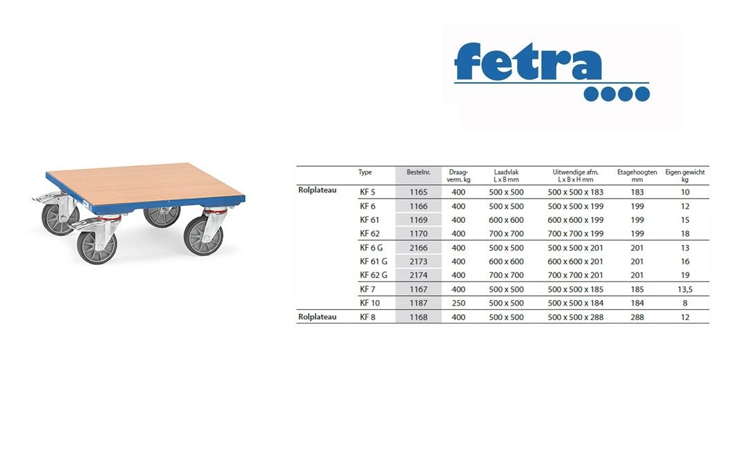 Rolplateau KF 6 Laadvlak 500 x 500 mm Fetra 1166