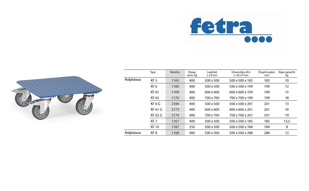 Rolplateau KF 7 Laadvlak 500 x 500 mm Fetra 1167