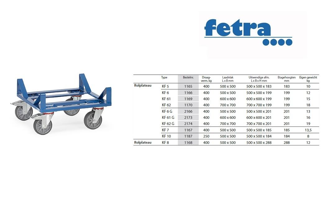 Rolplateau KF 8 Laadvlak 500 x 500 mm Fetra 1168