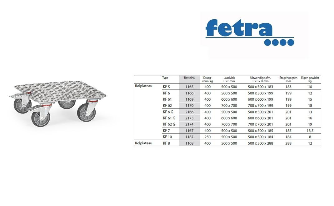 Rolplateau KF 10 - ALU-kwintet laadvlak Laadvlak 500 x 500 mm Fetra 1187