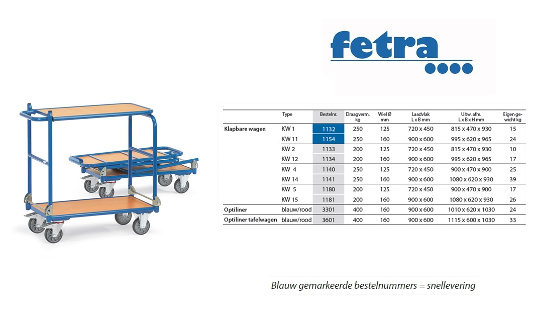 Klapbare tafelwagen KW 4 Laadvlak 720 x 450 mm Fetra 1140