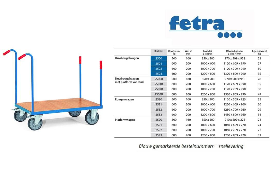 Rongenwagen 2580 Laadvlak 850 x 500 mm Fetra 2580