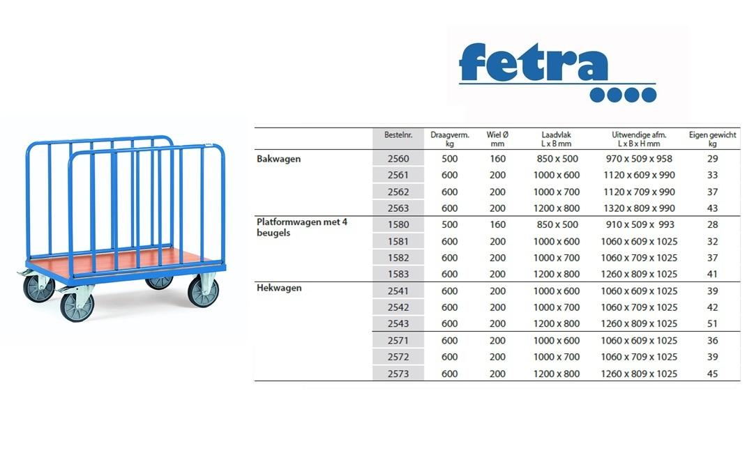 Hekwagen 2571 Laadvlak 1.000 x 600 mm Fetra 2571