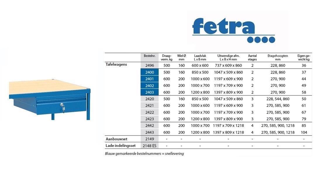 Extra voor tafelwagen 500 en 1.000 kg: Aanbouwset stalen lade Fetra 2149