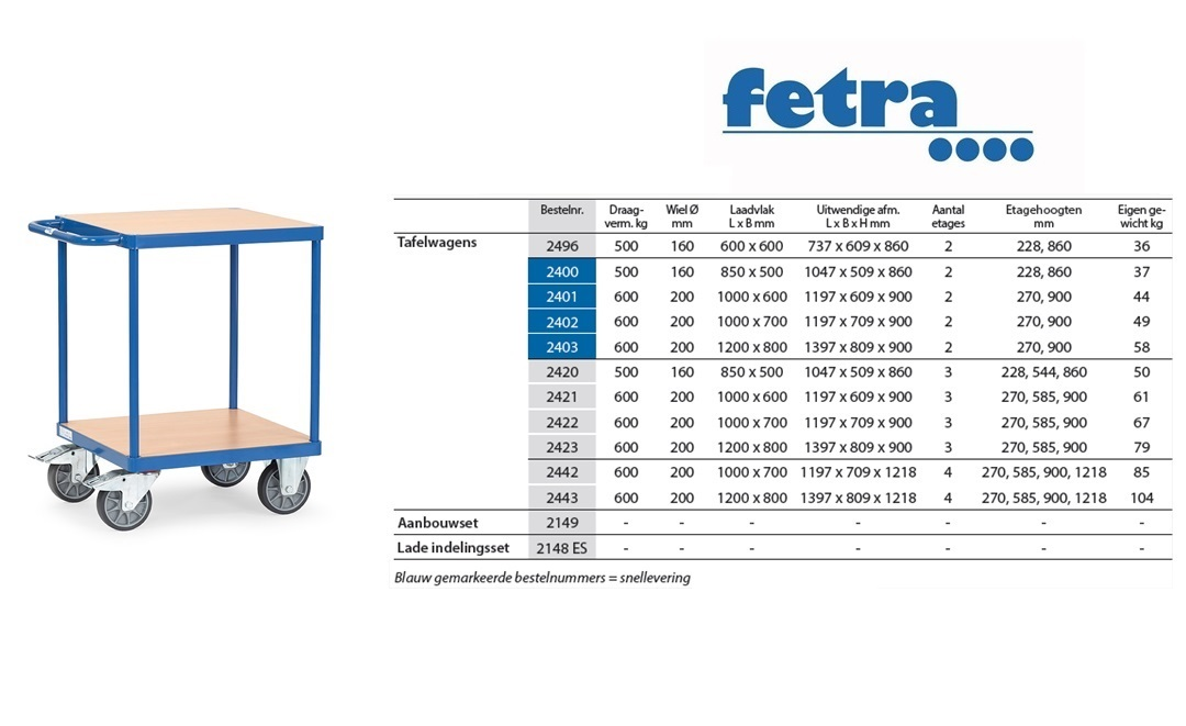 Tafelwagen Laadvlak 600 x 600 mm Fetra 2496