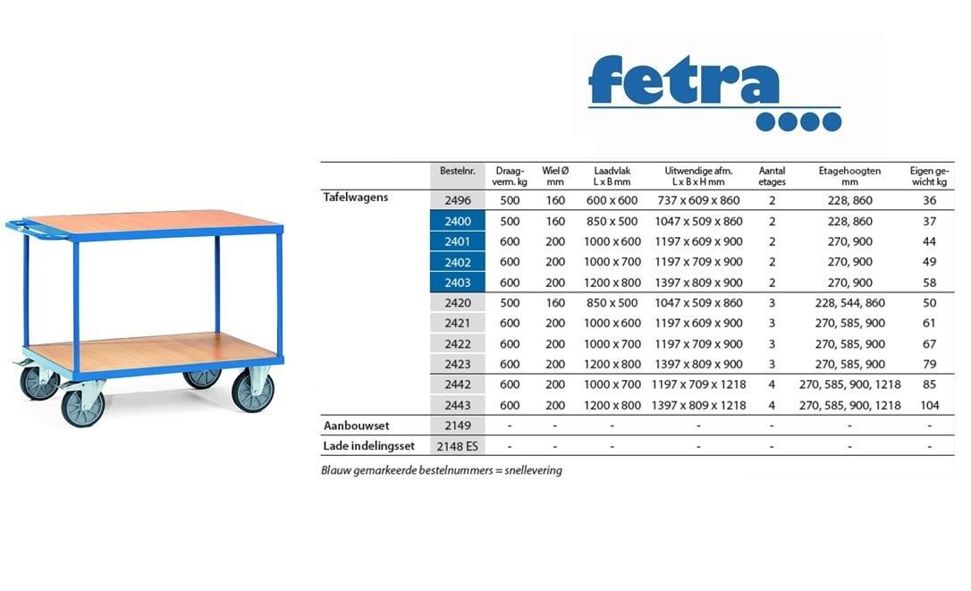 Tafelwagen Laadvlak 850 x 500 mm Fetra 2400