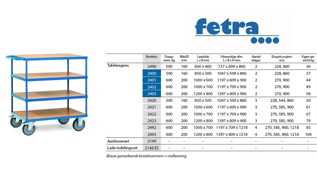 Tafelwagen 2442 Laadvlak 1.000 x 700 mm Fetra 2442