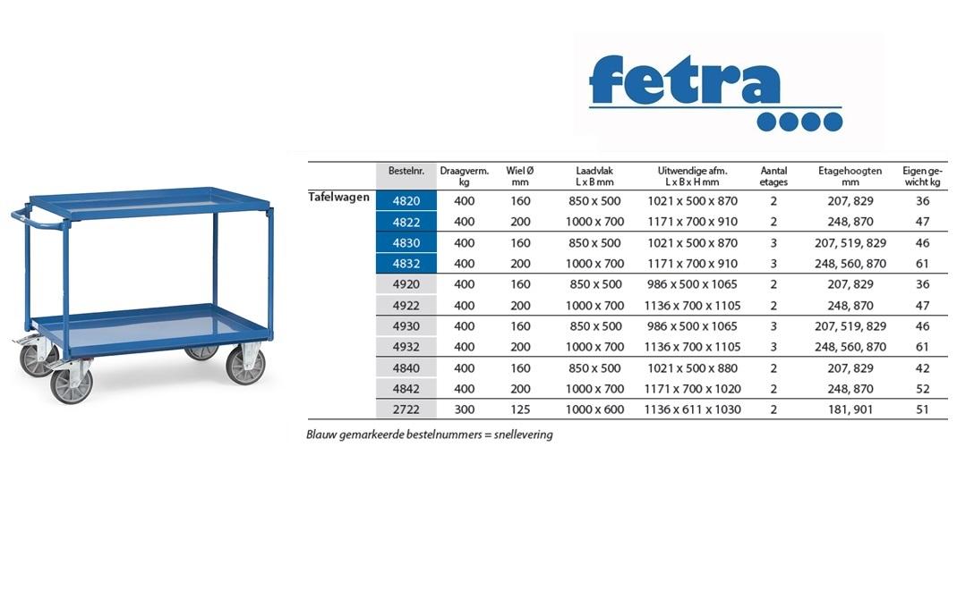Stalen tafelwagen 4820 Laadvlak 850 x 500 mm Fetra 4820
