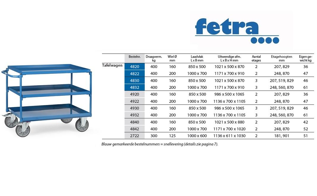 Stalen tafelwagen 4830 Laadvlak 850 x 500 mm Fetra 4830