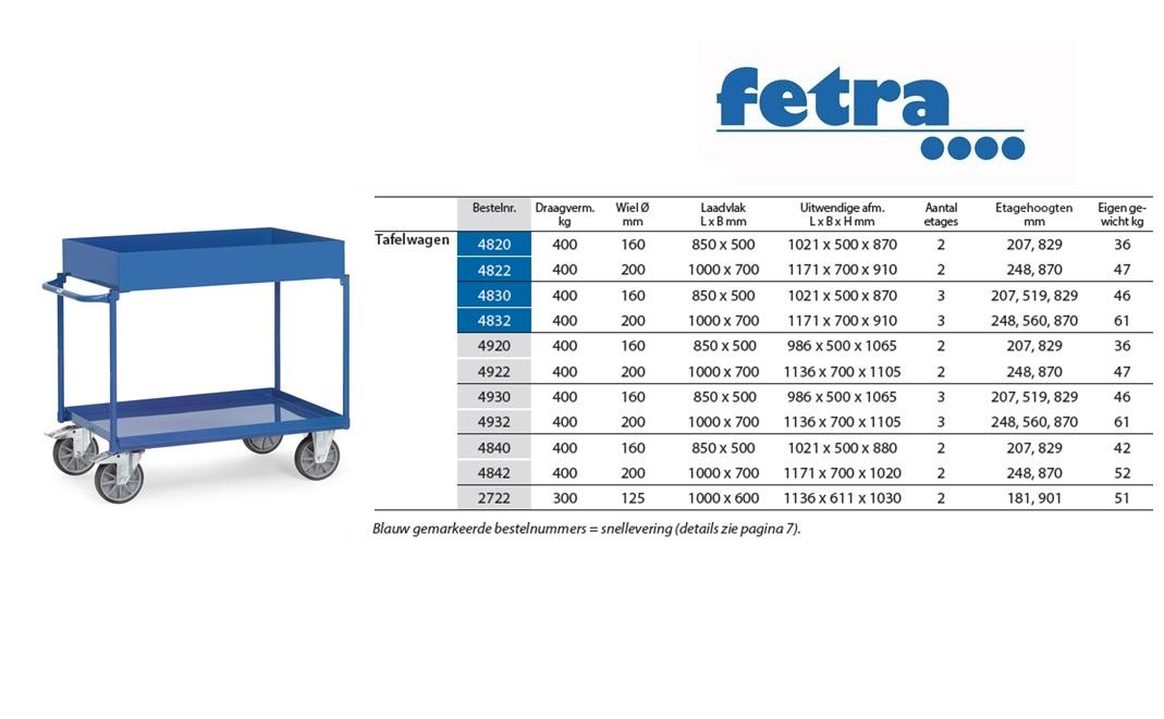Stalen tafelwagen 4840 Laadvlak 850 x 500 mm Fetra 4840