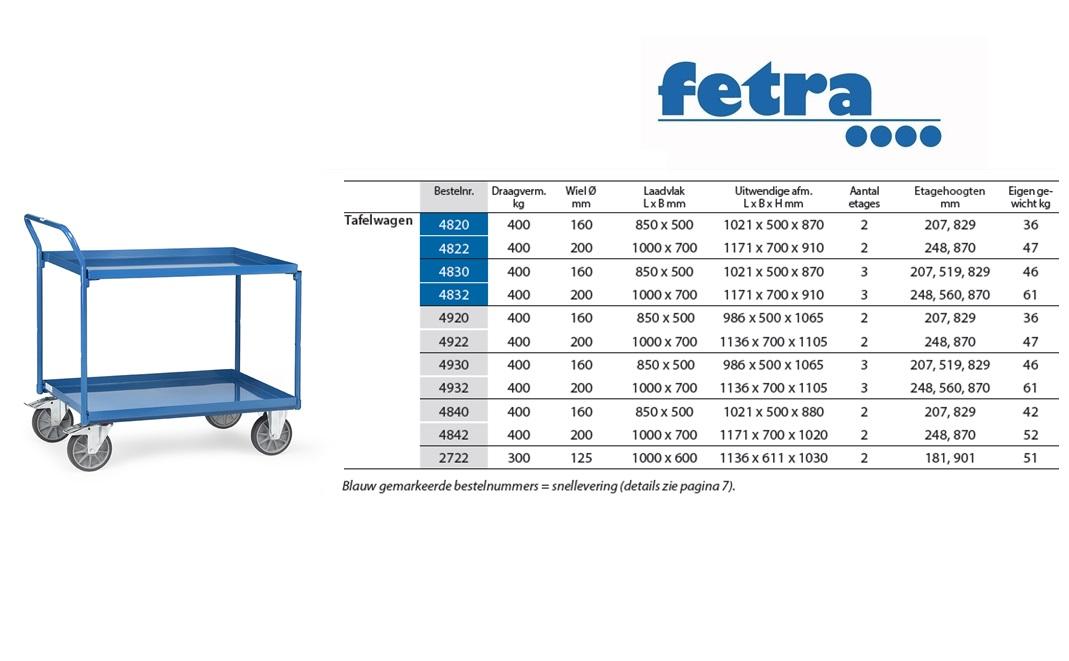 Stalen tafelwagen 4920 Laadvlak 850 x 500 mm Fetra 4920