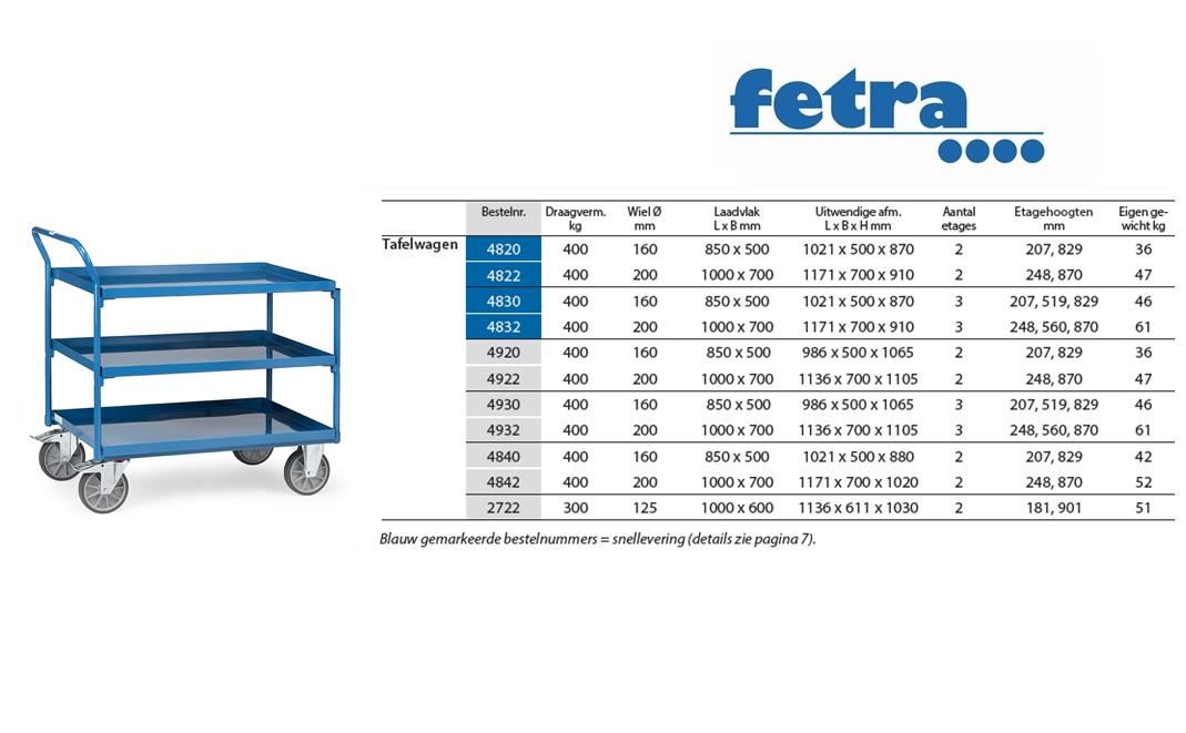 Stalen tafelwagen 4930 Laadvlak 850 x 500 mm Fetra 4930