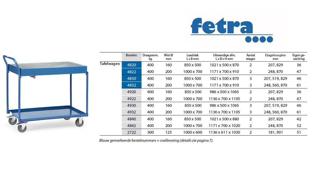 Stalen tafelwagen 2722 Laadvlak 1.000 x 600 mm Fetra 2722