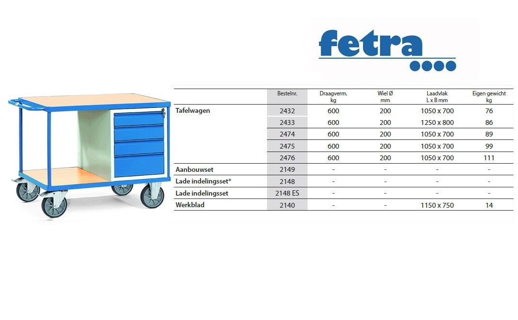 Zware werkplaatswagens 2474 Laadvlak 1.000 x 700 mm Fetra 2474