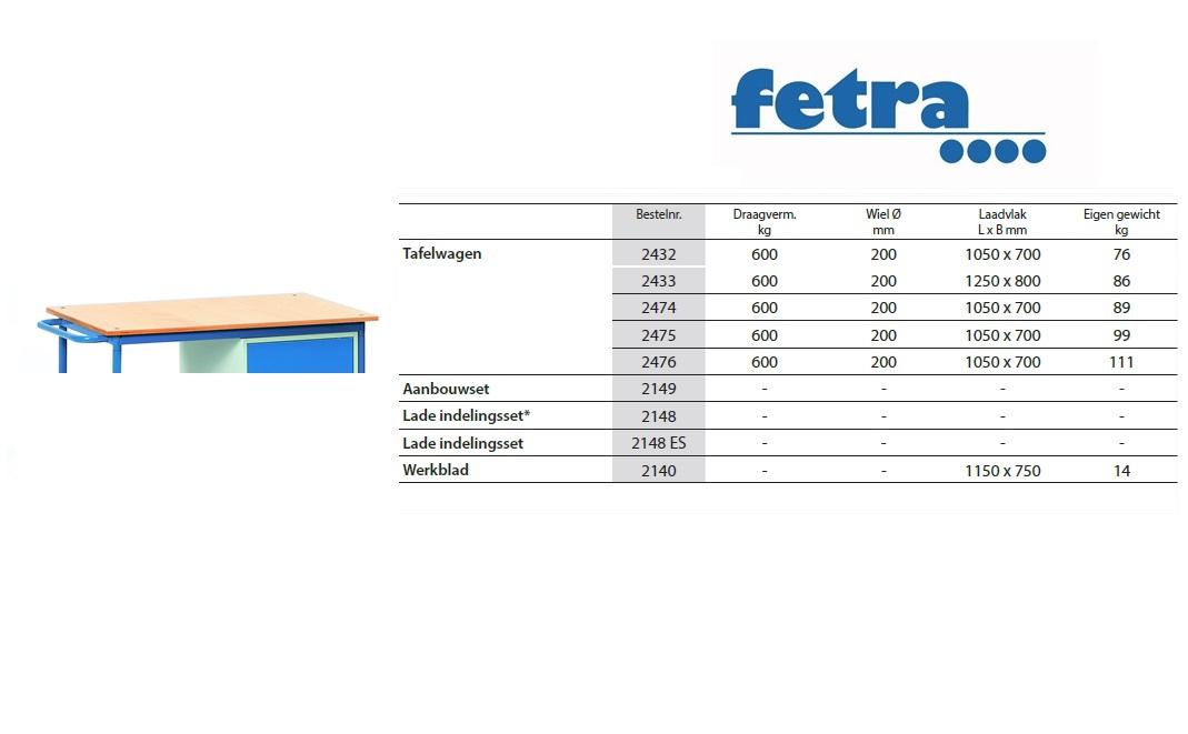 Extra voor werkplaatswagen 500 kg: Werkblad van beuken multiplex Fetra 2140