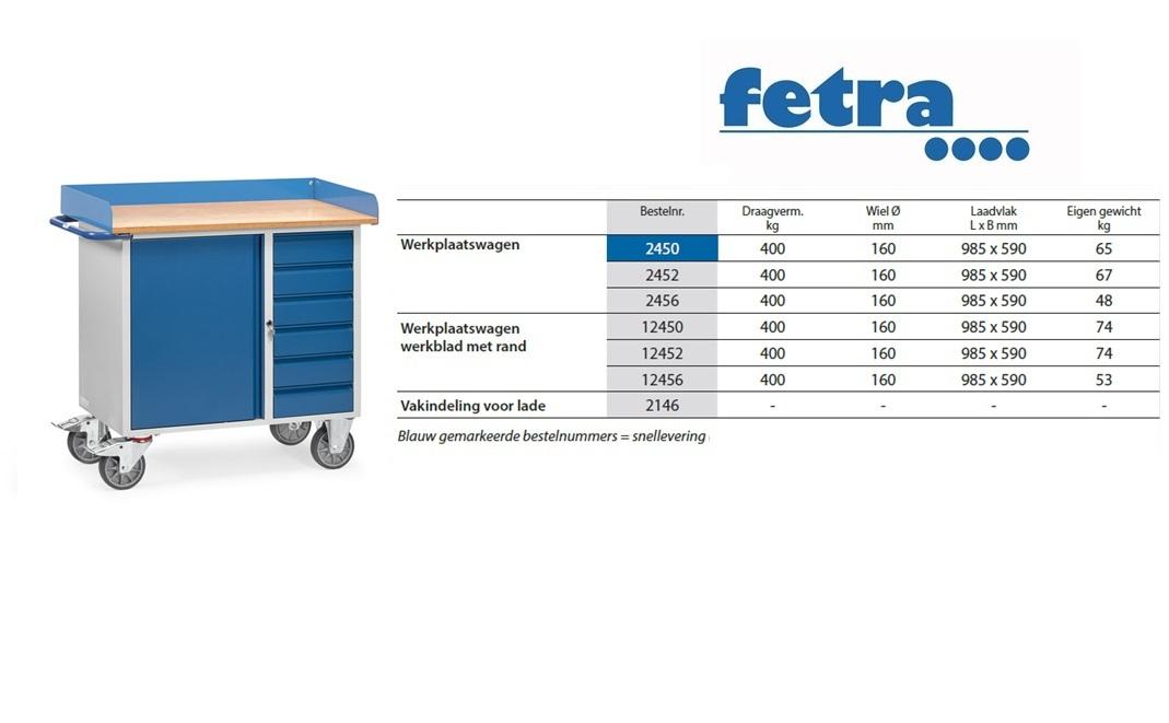 Werkplaatswagen 12450 Laadvlak 985 x 590 mm Fetra 12450