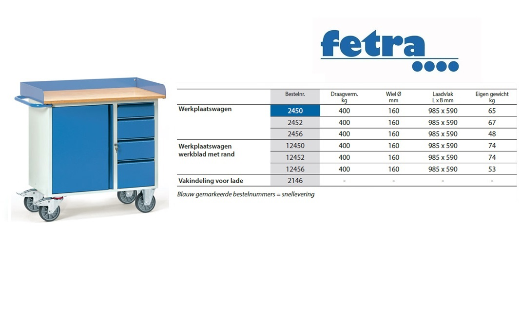Werkplaatswagen 12452 Laadvlak 985 x 590 mm Fetra 12452