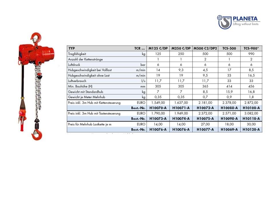 Mini Luchtkettingtakel TCRM/TCS 125 kg Planeta H10070