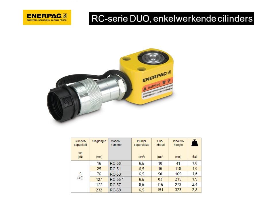 Enerpac RC50 Enkelwerkende Enkelwerkende universele cilinder