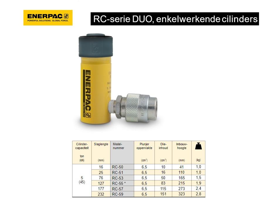 Enerpac RC51 Enkelwerkende universele cilinder